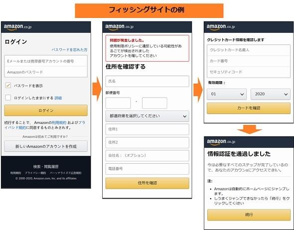 Amazon アカウント 異常 ログイン