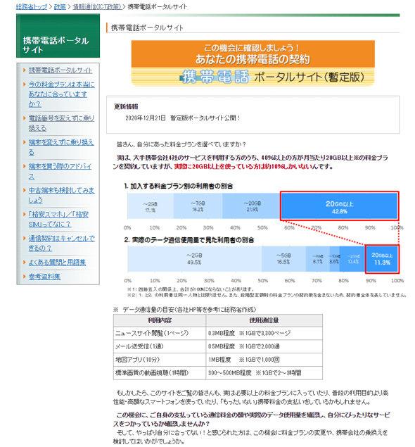 【通信】「料金プラン見直して」──総務省、携帯電話契約のポータルサイトを公開