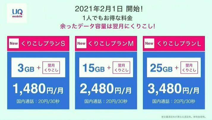【通信】UQ mobile、月3GB・1480円からの新料金 夏には5Gサービス提供へ
