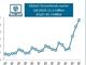 Chromebook出荷、10〜12月期は前年同期比約4倍、Lenovoが躍進──Canalys調べ