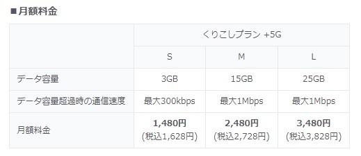 photo.5G対応プランの料金表