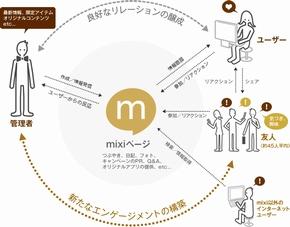 ky_mixi1_0831_000.jpg