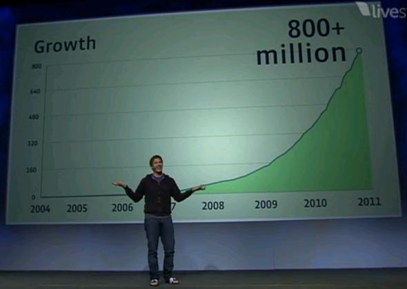 800 million