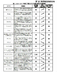 ah_yano.jpg