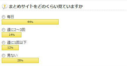 ah_poll1.jpg