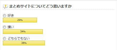 ah_poll2.jpg