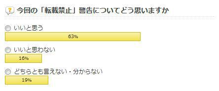 ah_poll3.jpg