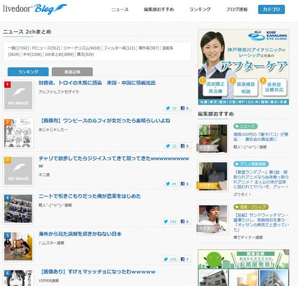 livedoor Blogは4サイト以外にも多数のまとめサイトに利用されている
