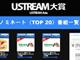Ustreamで最も面白い番組は!? 「Ustream大賞2012」でノミネート20番組を発表
