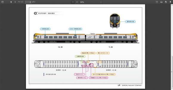 8600系特急形直流電車