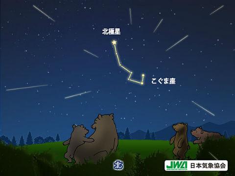 こぐま座流星群