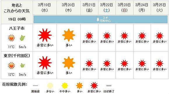 ah_kafun2.jpg