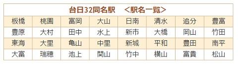 画像(日本と台湾同一駅名2)
