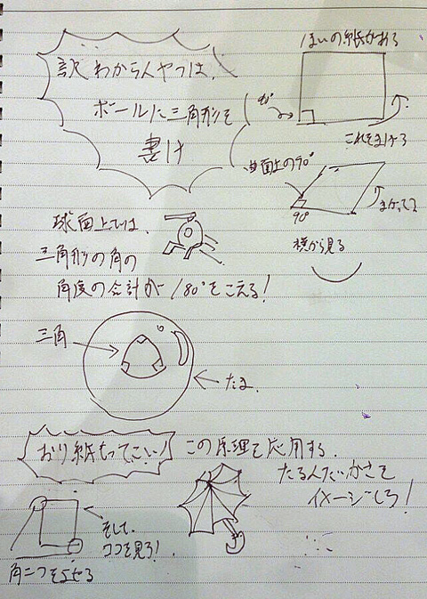 画像(解決策)