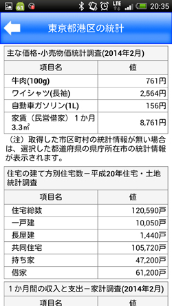 画像(市区町村別の統計データ)