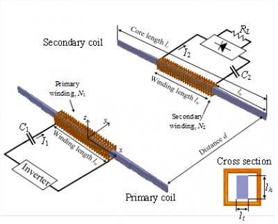 画像(ワイヤレス充電システム1)