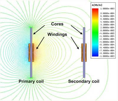 画像(ワイヤレス充電システム2)