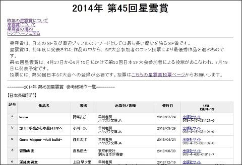画像(「2014年 第45回星雲賞 参考候補作一覧」)