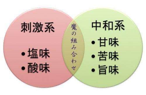 ah_aji1.jpg