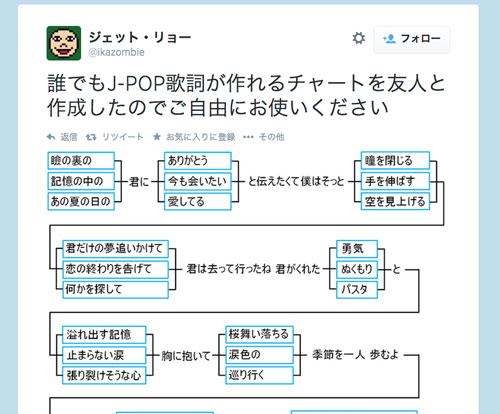ko_j-popchart1.jpg