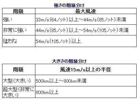 ah_taifu3.jpg