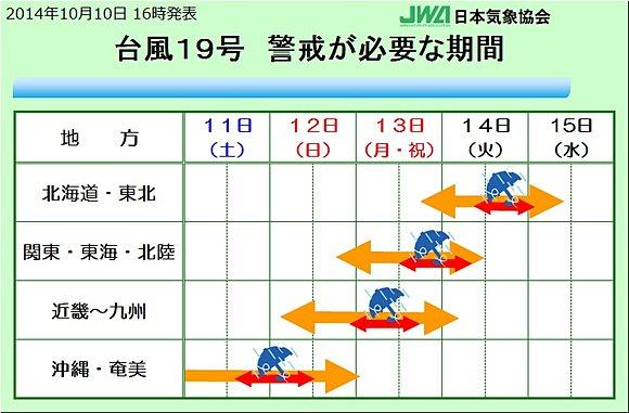 ah_taifu1.jpg
