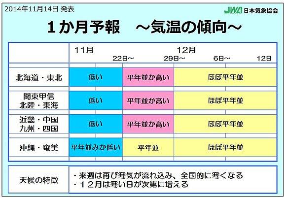 ah_tenki1.jpg