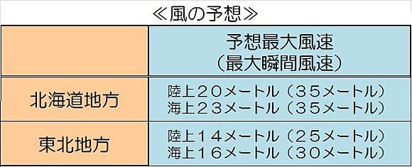 ah_tenki3.jpg