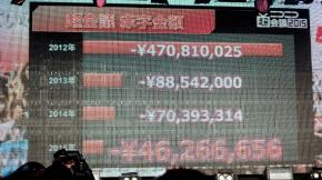 ニコニコ超会議2015赤字