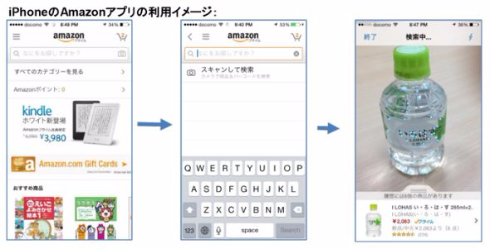 Amazonスキャン検索