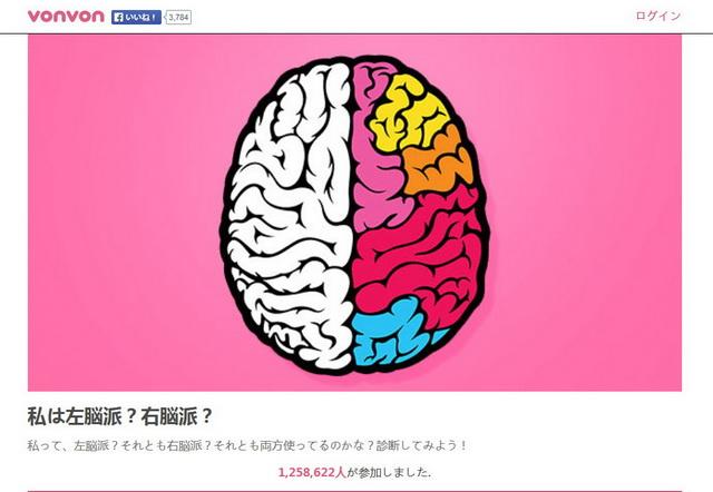 診断 左脳 右脳 派 派