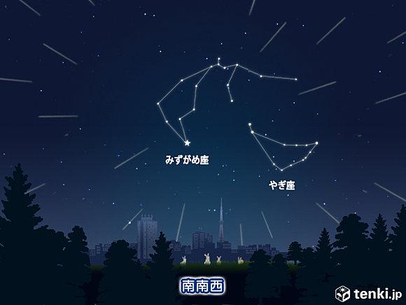 みず がめ 座 流星 群 2019