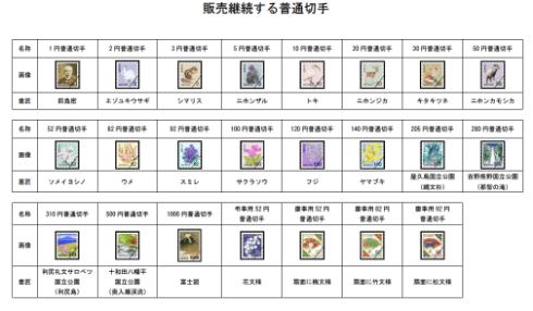 販売継続する普通切手