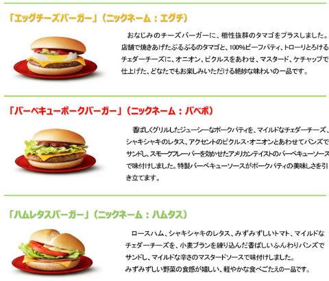ハンバーガー グク