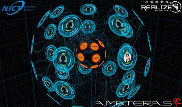 AMATERAS零(全体図)