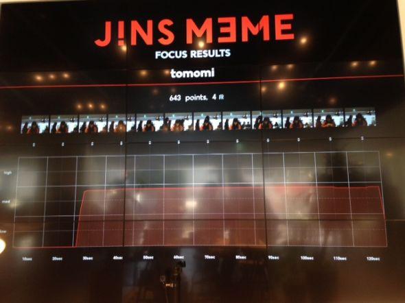 JINS MEME