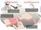 NEC、腕をキーボード化する「ARmKeypad」開発