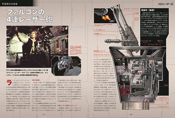 ファルコンに搭載されている4連レーザー砲の解説