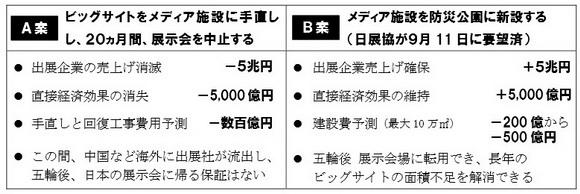 日本展示会協会からの提案