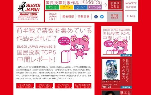 「SUGOI JAPAN」第2弾の中間結果