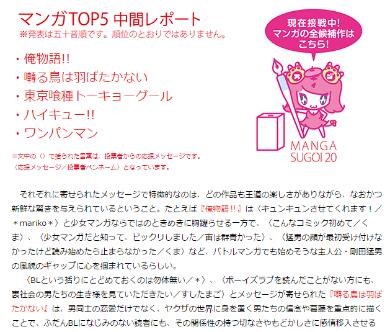 「SUGOI JAPAN」マンガのトップ5