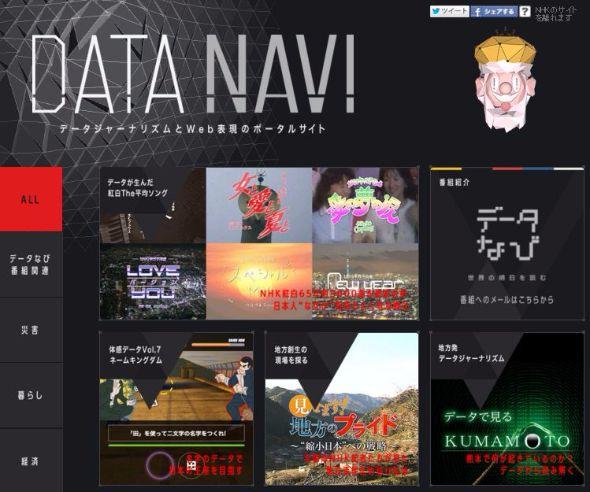 データなび