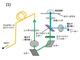 アルツハイマー病の初期診断に希望 NICT・北大・阪大、細胞内タンパク質の動きを調べる新たな計測手法を開発