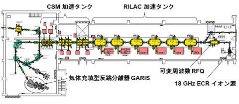 重イオン線形加速器
