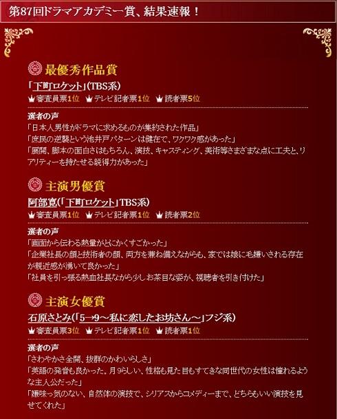 「ザテレビジョンドラマアカデミー賞」最優秀作品賞、主演男優賞、主演女優賞