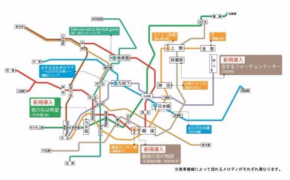 東京メトロ発車メロディ