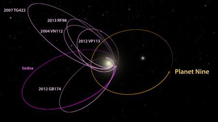 第9番惑星