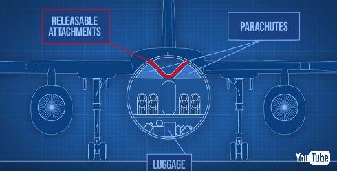 キャビンが切り離される飛行機