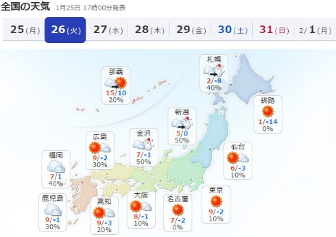 26日の天気