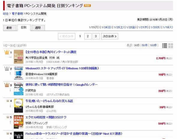 【全15巻合本版】角川インターネット講座